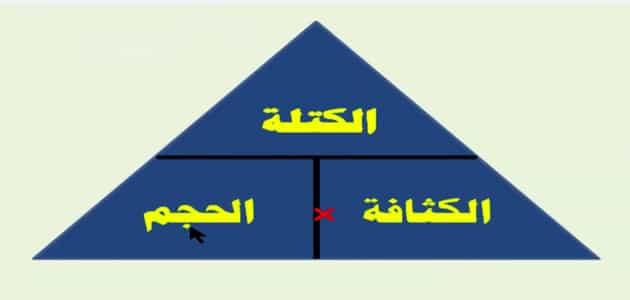 تعريف قانون الكثافة